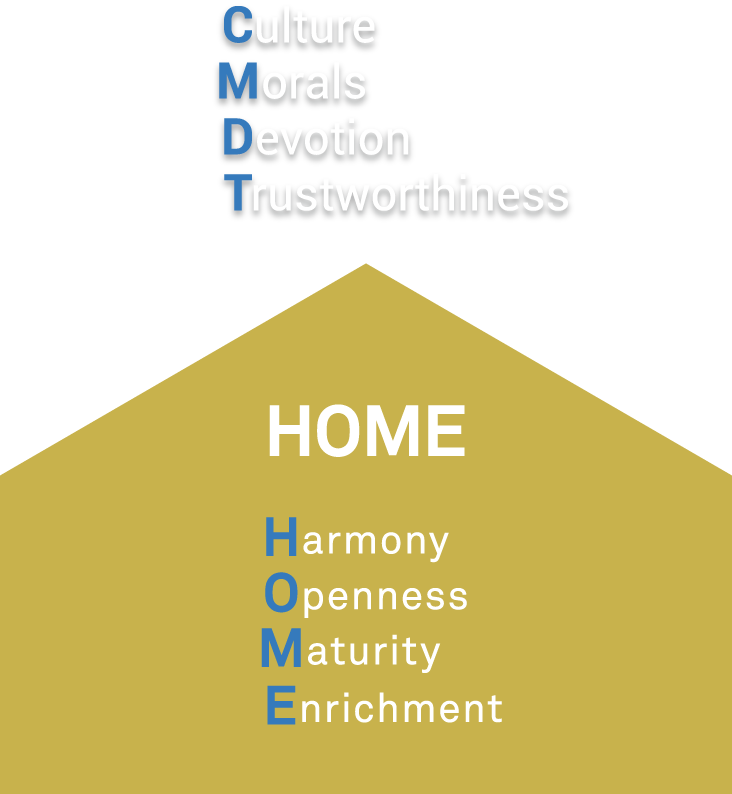 Home: Harmony, Openness, Maturity and Enrichment; Culture, Morals, Devotion, Trustworthiness